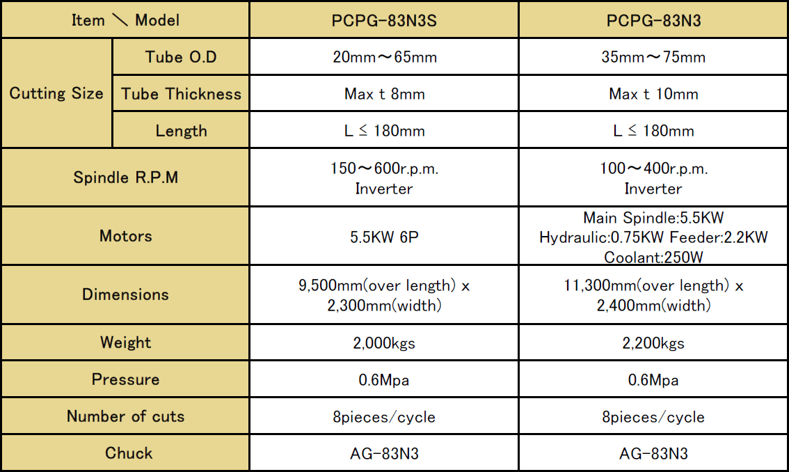 PCPG Series (Standard Arrangement)