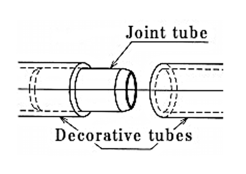 Using a joint tube